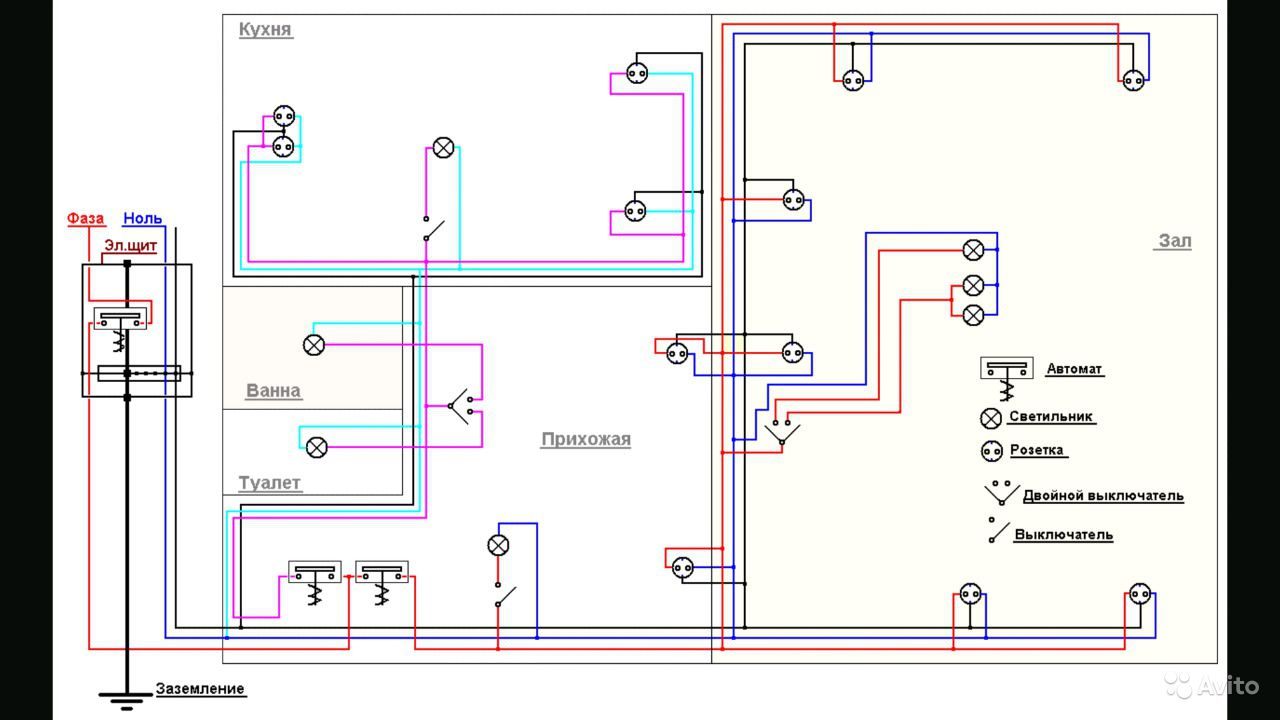Схема электрики в квартире фото 103