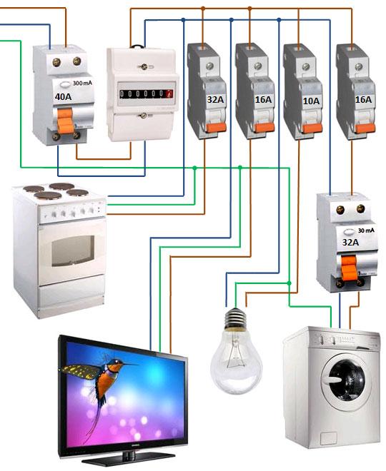 Возможный вариант схемы электропроводки в однокомнатной квартире