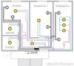 Схема питания всех электроприборов двухкомнатной квартиры