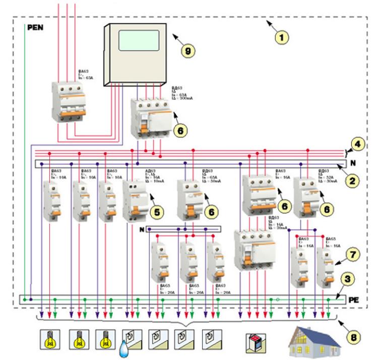 Схема электропроводки в частном доме. Составление