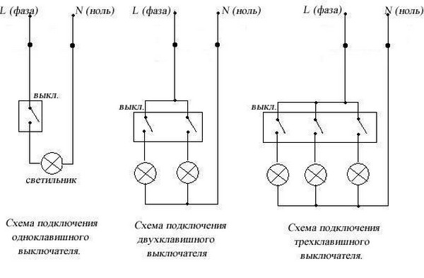На фото приведены схемы подключения различных выключателей