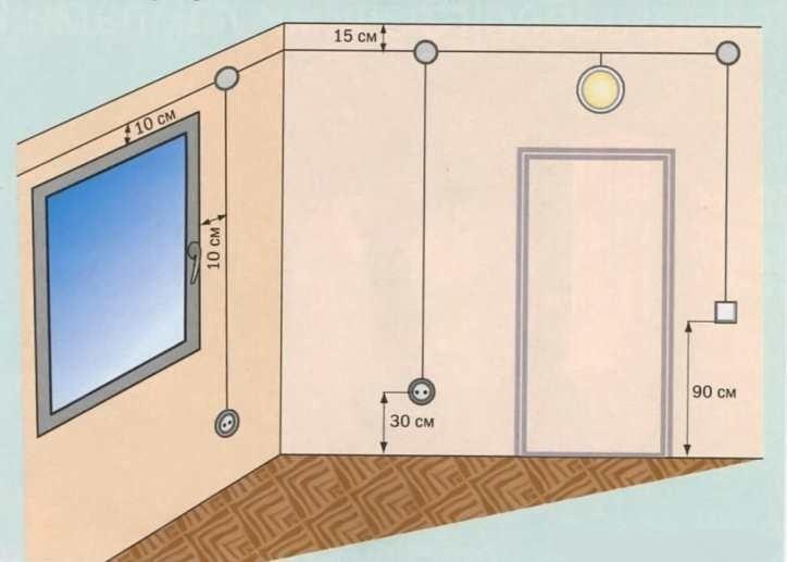 Расположение розеток и выключателей в жилых помещениях