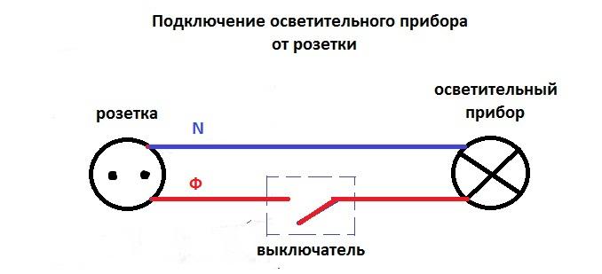 Схема подключения выключателя с розеткой, используя «ноль» розетки