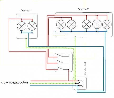 На фото представлена схема подключения с использованием розетки в качестве распредкоробки