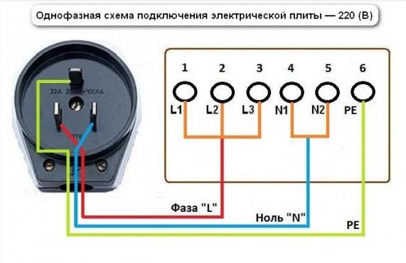 На фото представлена однофазная схема подключения электроплиты