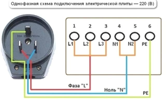 Подключение вилки и электропечи
