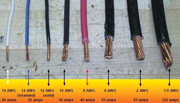 Расчет сечения провода