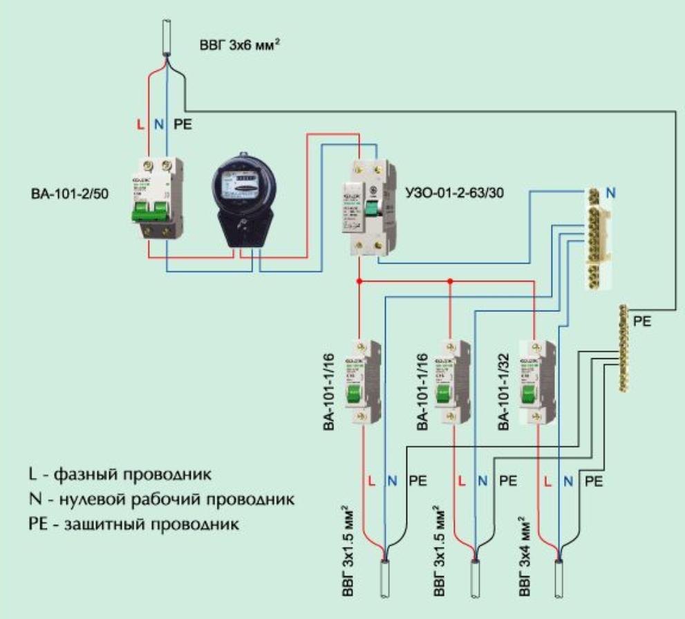 Разводка защитного провода по квартире