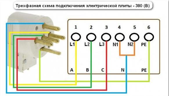 Трехфазная схема подключения электроплиты