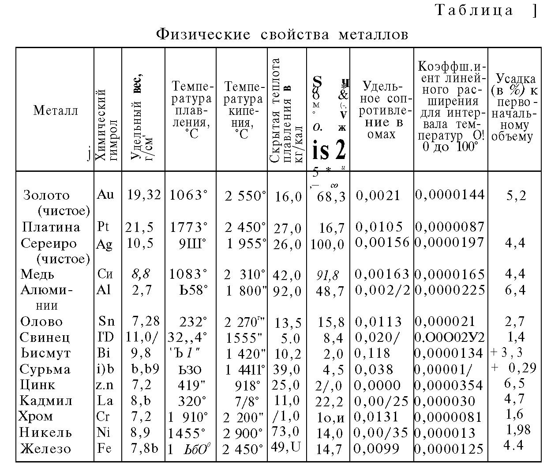 что такое металлы в таблицы менделеева