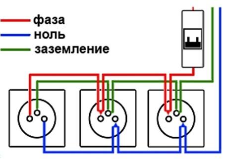 На фото представлена схема подключения тройной розетки