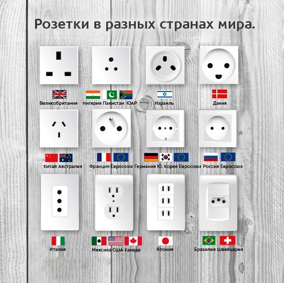 На фото представлены розетки разных стран