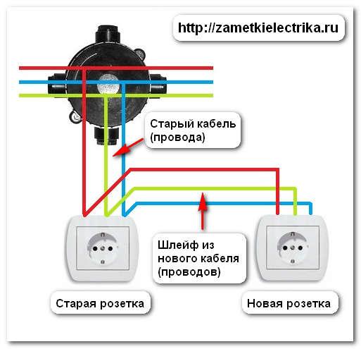 Как сделать с розетки выключатель