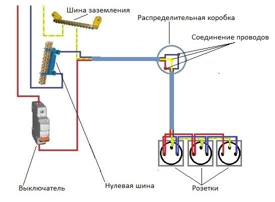 На фото представлена схема подключения розеток