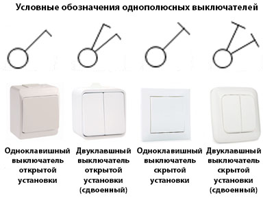 На фото представлены различные виды выключателей