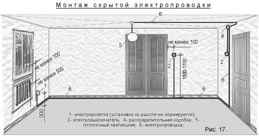 Нормы установки выключателей