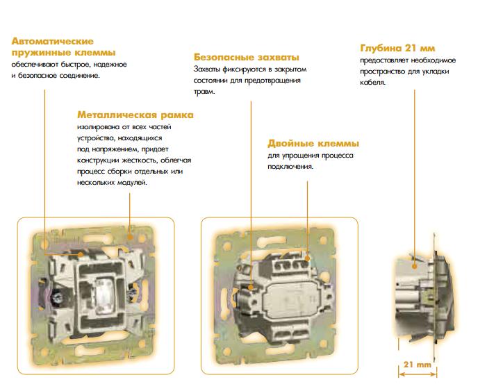 Особенности монтажа розеток и выключателей