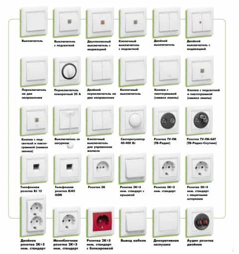 Разнообразие видов выключателей и розеток Legrand