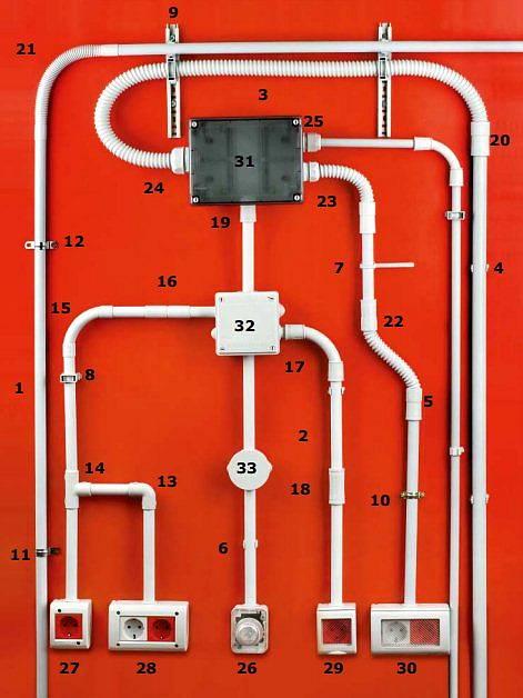На фото представлены различные варианты использования труб в электротехнике