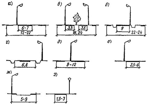 Варианты расположения фонарных столбов