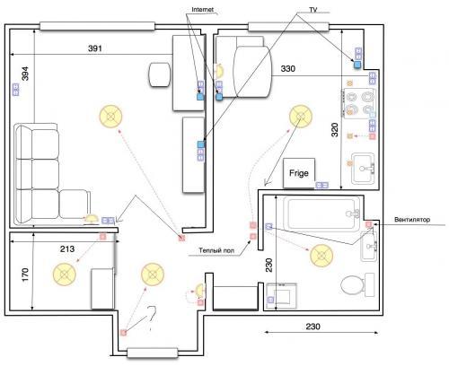 Расположение электроточек в квартире