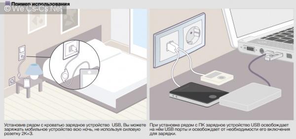 Пример использования USB розеток