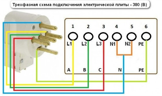 Схема подключения электрической печи к трехфазной сети 380В