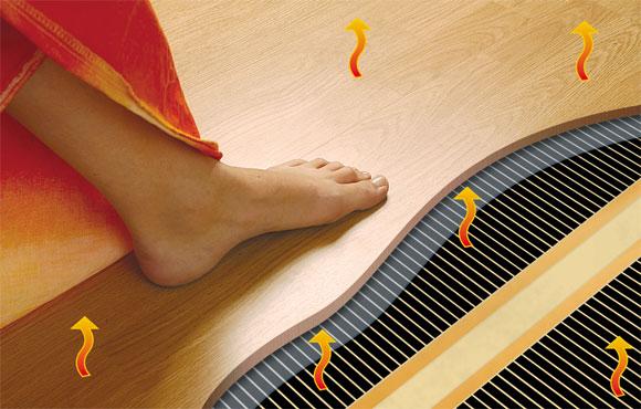 Теплые полы для основного обогрева помещения