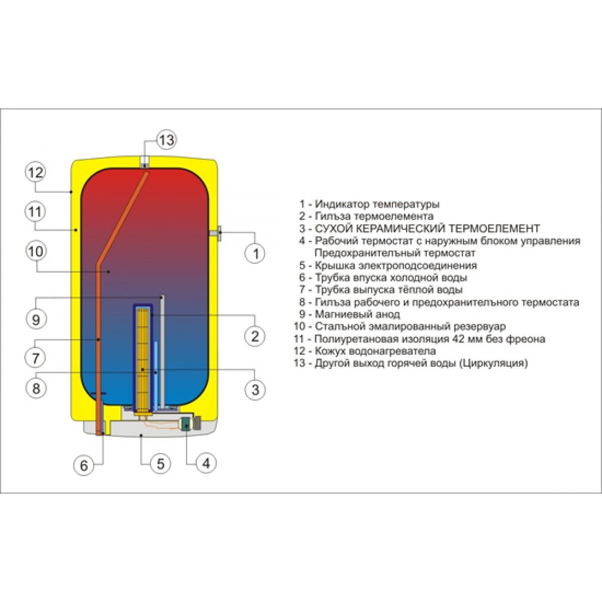 Инструкция по охране труда при работе на авто бойлере