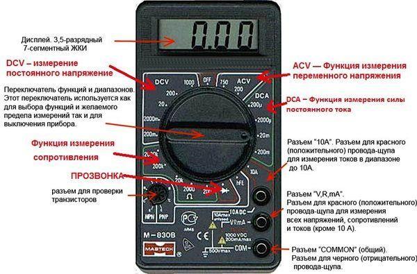 Органы управления мультиметром