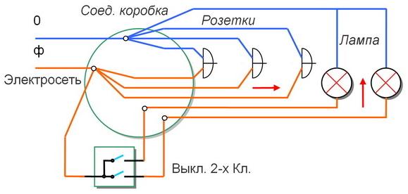 На фото представлена возможная схема подключения в распределительной коробке