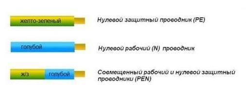 Обозначение нулевых и защитных проводников