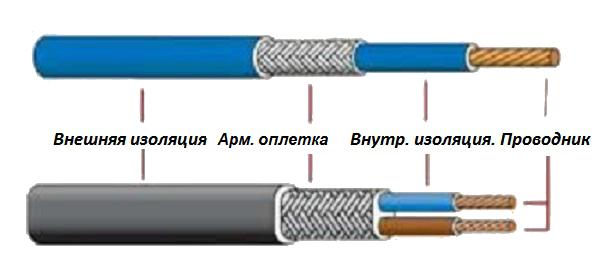 Отличия одно- и двужильного греющего кабеля