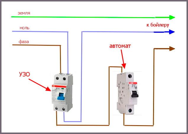 Подключение полотенцесушителя к электрической сети