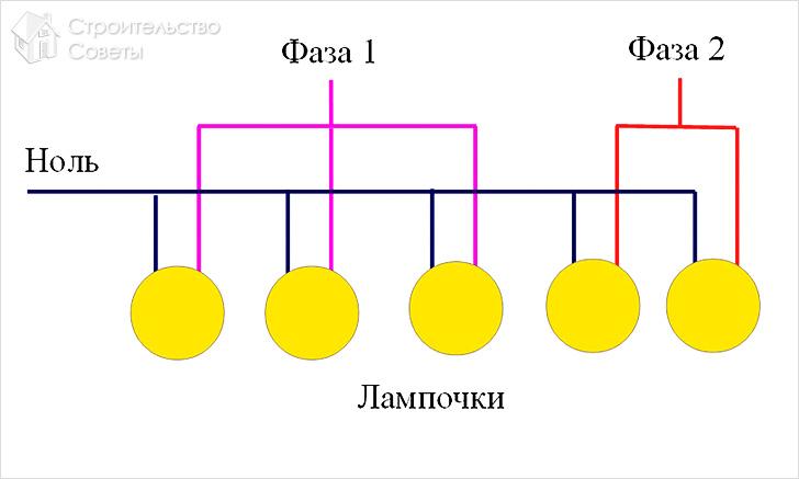 Пример нестандартного обозначения на схемах