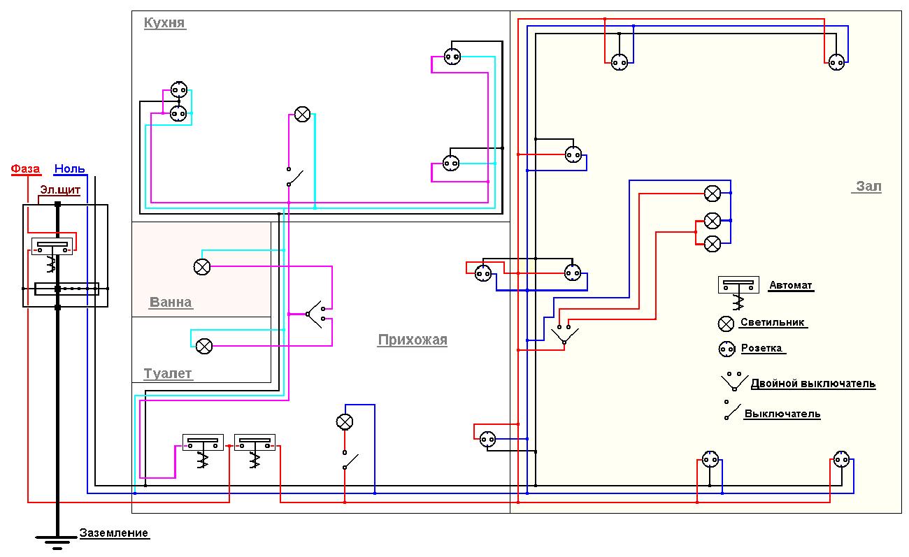 Схема электрической сети для однокомнатной квартиры