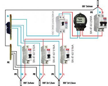 Электрическая схема распределительного щита частного дома