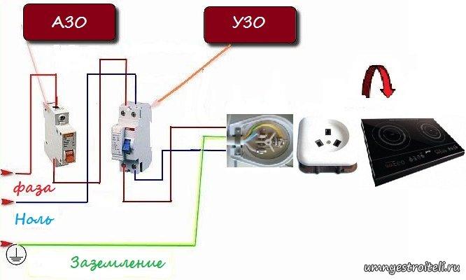 На фото представлена схема подключения электроплиты к однофазной сети