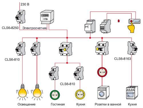 На фото представлена возможная схема квартирной электросети