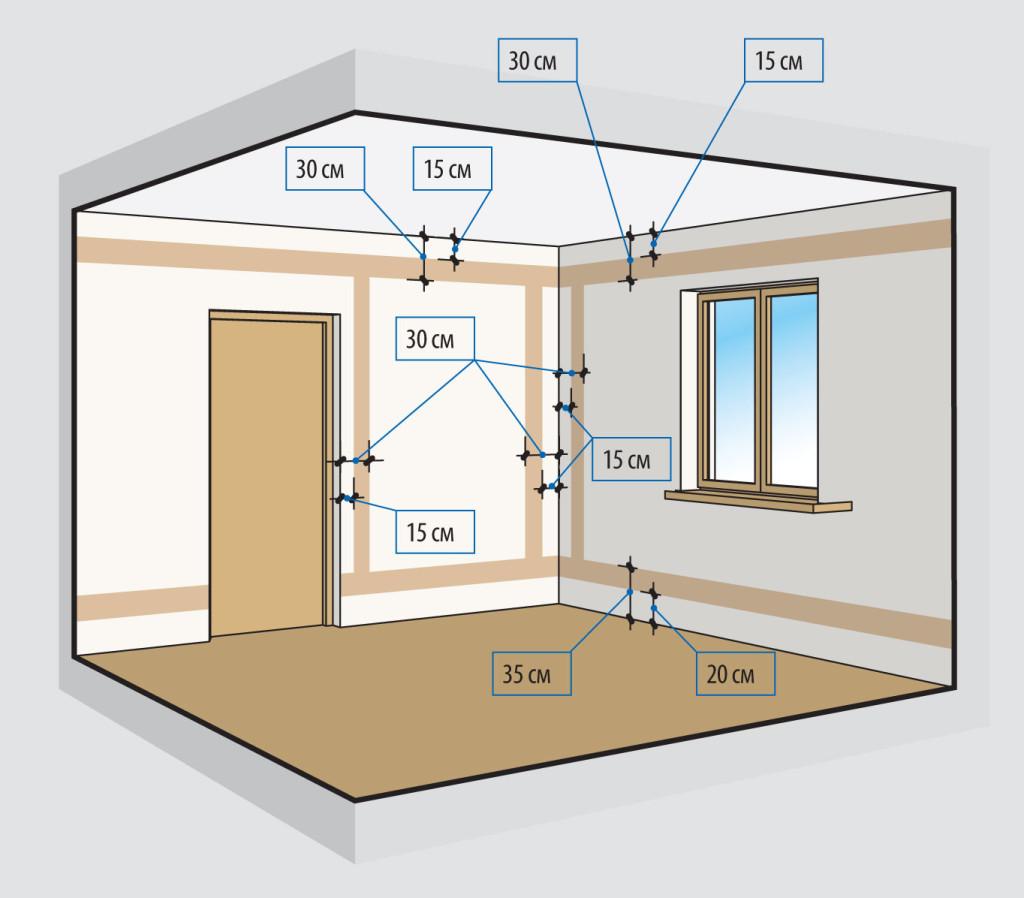 На фото представлены правила монтажа проводки в квартире