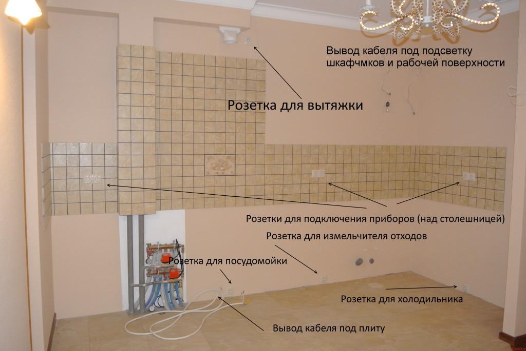 Оптимальные места для размещения розеток на кухне, приспособленных под разное оборудование