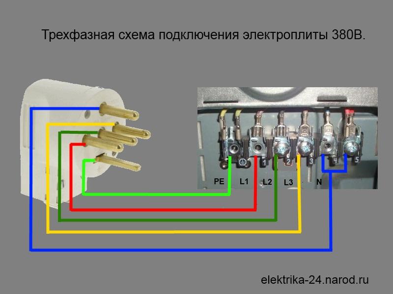Подключение трехфазной электроплиты