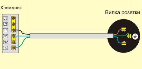 Подключение вилки электропечи к однофазной сети