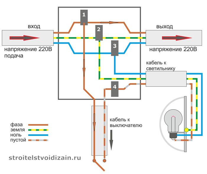 Подключение выключателя в распределительной коробке