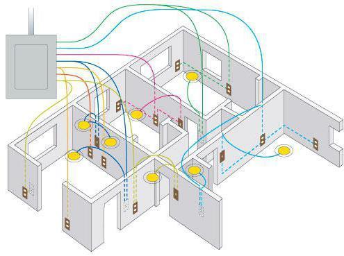 Схема электрической сети для трехкомнатной квартиры