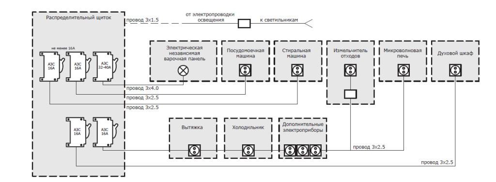 Схема подключения кухонных розеток и тепловых выключателей