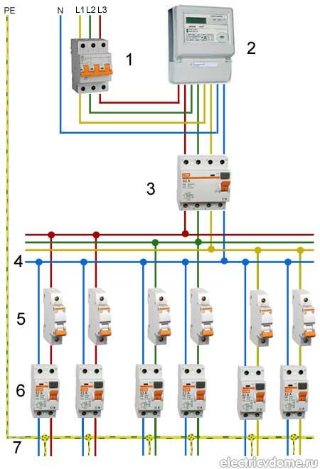 Схема распределительного щита управления