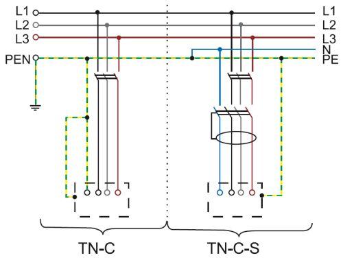 На фото наиболее распространенные схемы заземления электрооборудования для однофазной сети