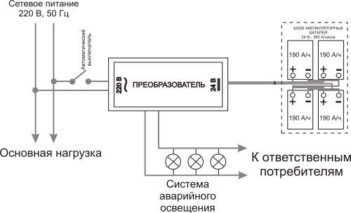 На фото представлена схема питания от общей аккумуляторной батареи