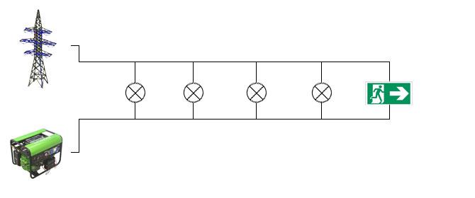 Схема питания аварийного освещения от генератора